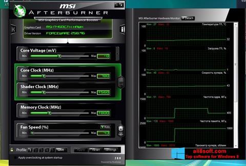 स्क्रीनशॉट MSI Afterburner Windows 8